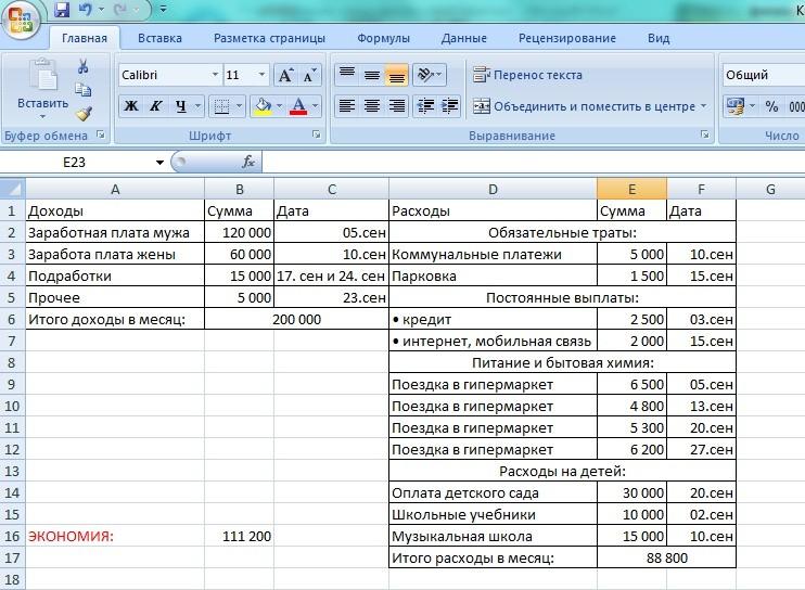 Бухгалтерия в домашних условиях: расходы с пользой для кошелька