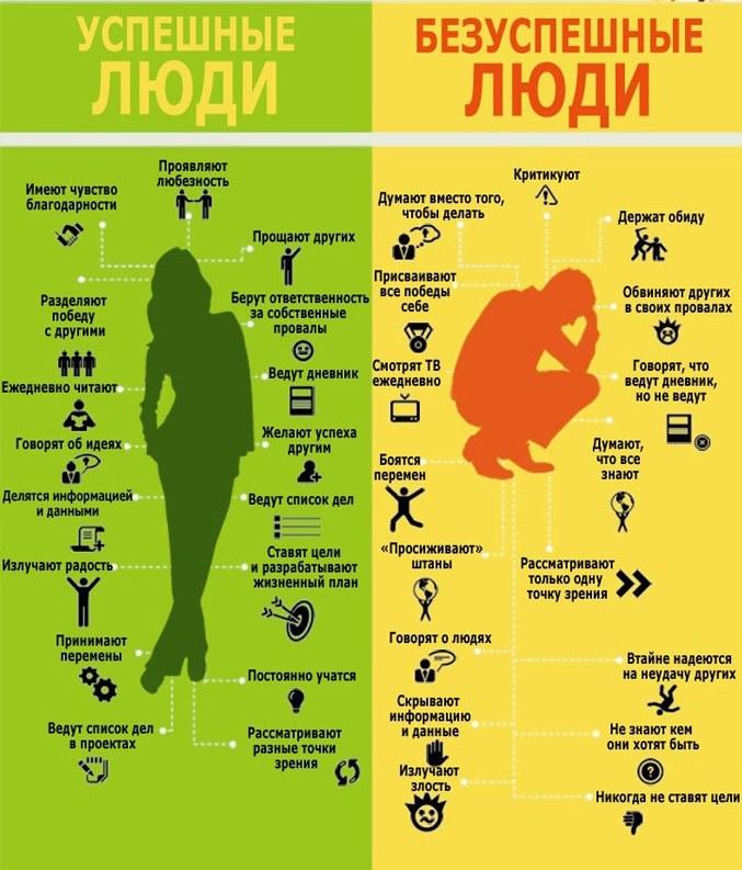 Мотивация достижения успеха в цитатах