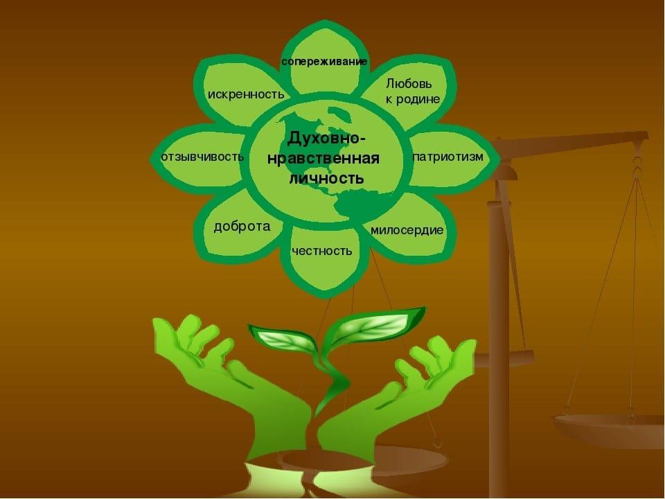 изображение цветка с лепестками