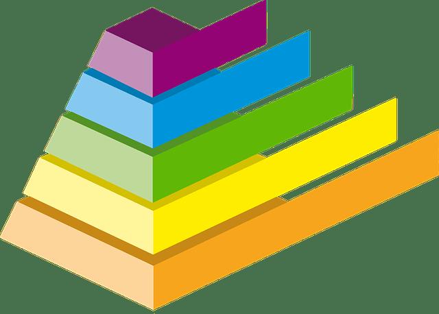 Пирамида потребностей Маслоу: современный подход